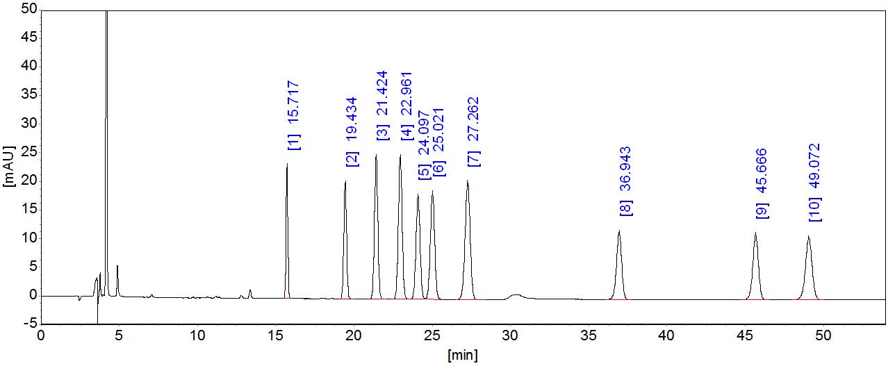 水质 磺酰脲类农药的测定