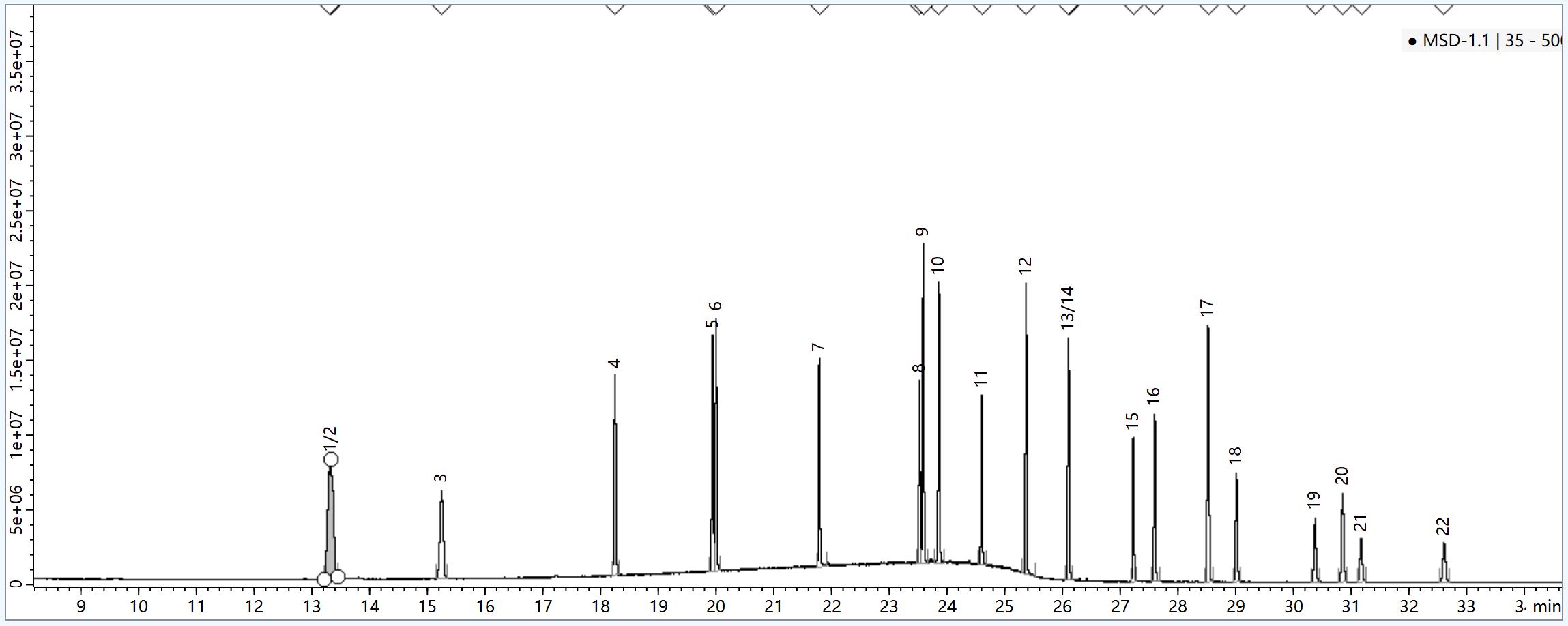 水质 苯胺类化合物的测定