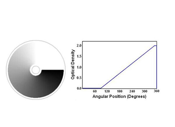 圆形渐变中性密度滤光片