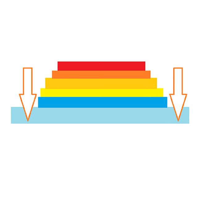 材料应用及散热设计技术