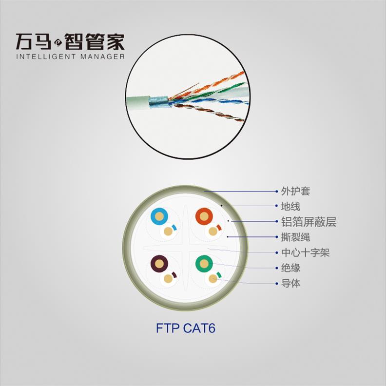 六類屏蔽數據纜