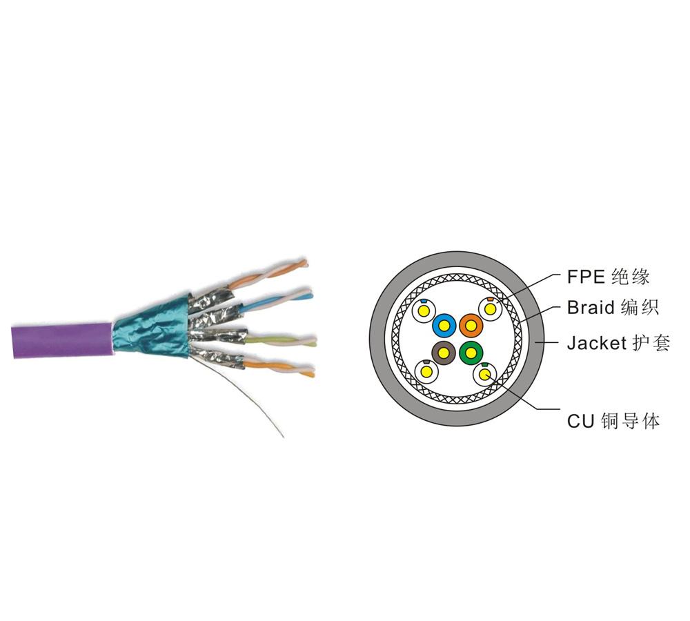 超六類數據電纜