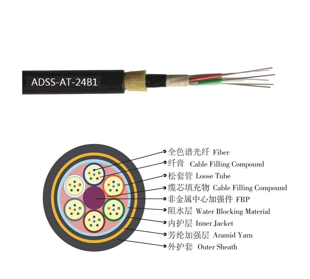 ADSS-AT-24B1